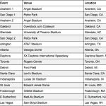 2016 Fantasy Supercross Race Schedule